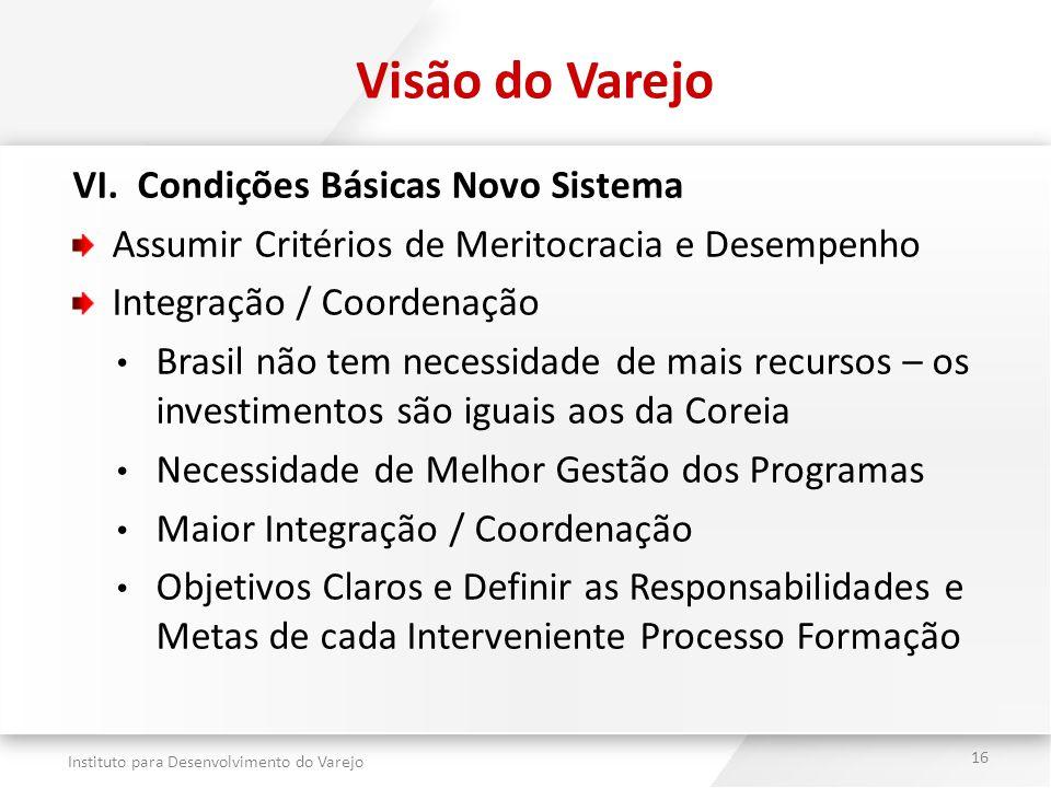 Visão do Varejo VI. Condições Básicas Novo Sistema