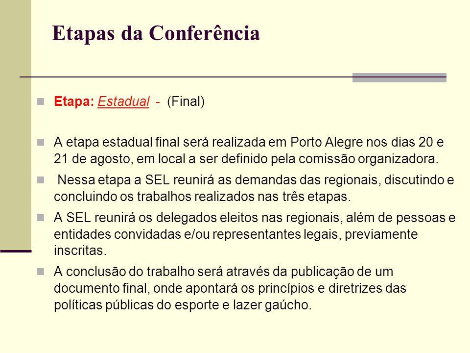 Etapas da Conferência Etapa: Estadual - (Final)