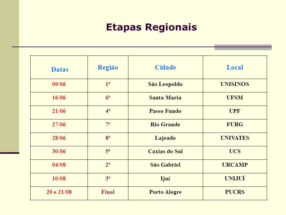 Etapas Regionais Datas Região Cidade Local 09/06 1ª São Leopoldo
