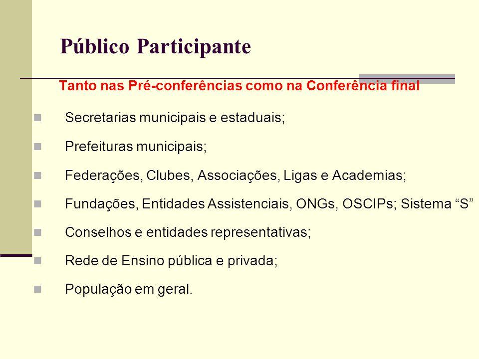 Público Participante Secretarias municipais e estaduais;