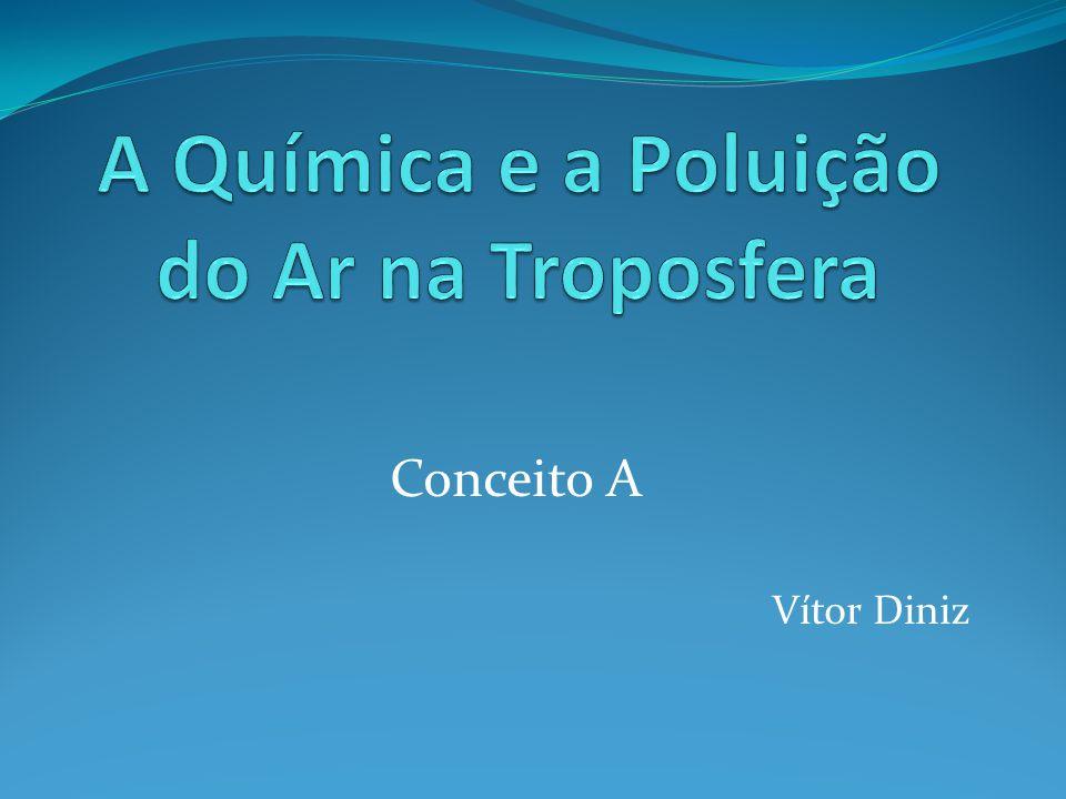 A Química e a Poluição do Ar na Troposfera