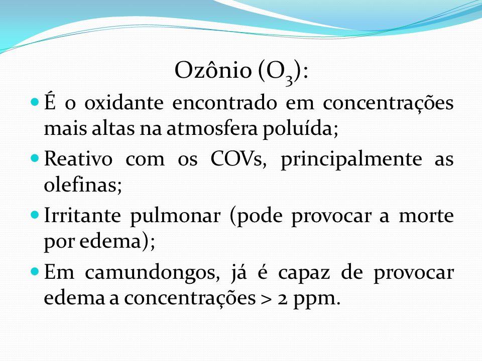 Ozônio (O3): É o oxidante encontrado em concentrações mais altas na atmosfera poluída; Reativo com os COVs, principalmente as olefinas;