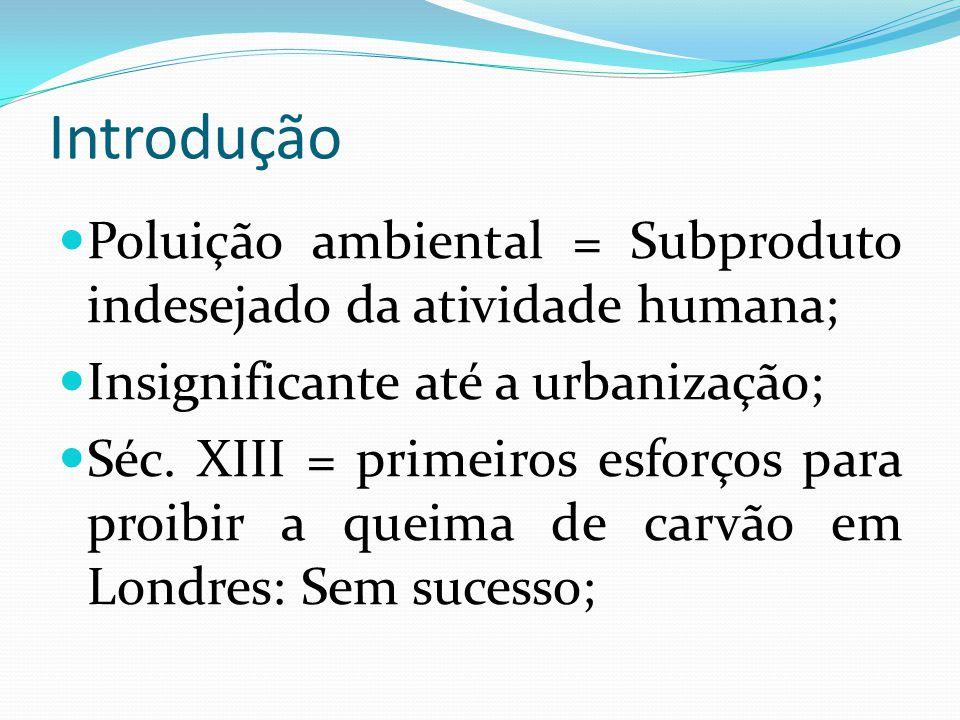 Introdução Poluição ambiental = Subproduto indesejado da atividade humana; Insignificante até a urbanização;