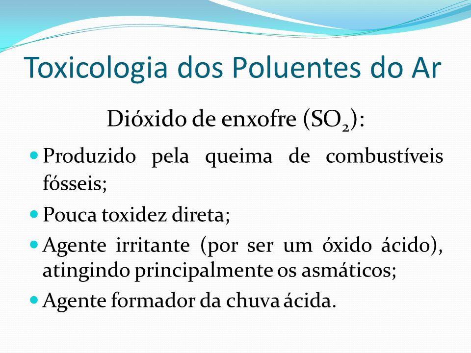 Toxicologia dos Poluentes do Ar