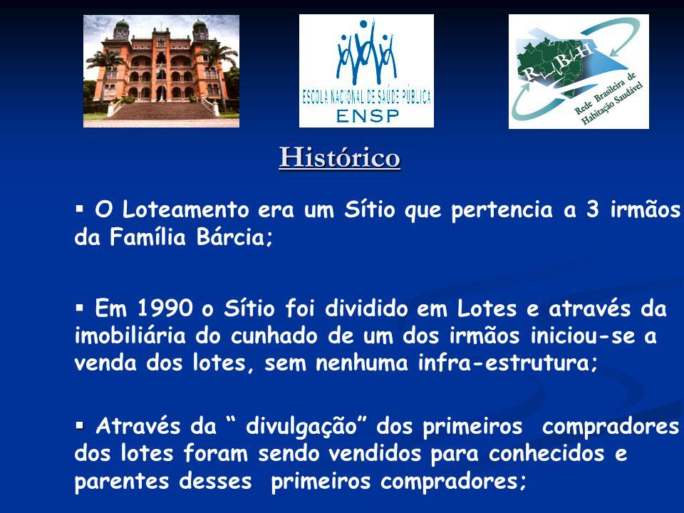 Histórico O Loteamento era um Sítio que pertencia a 3 irmãos da Família Bárcia;