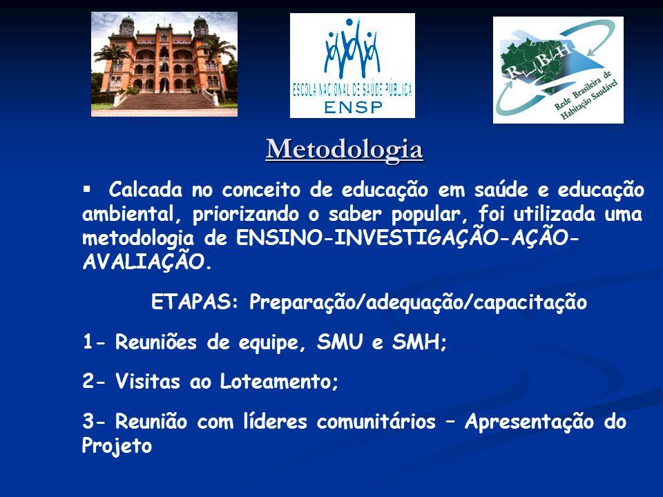 ETAPAS: Preparação/adequação/capacitação
