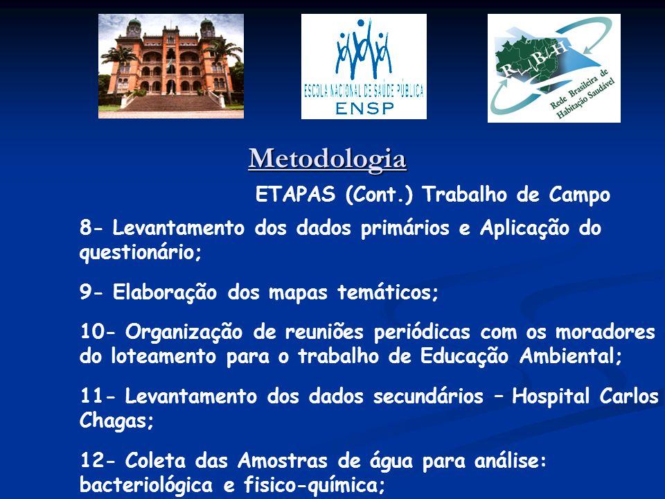 Metodologia ETAPAS (Cont.) Trabalho de Campo