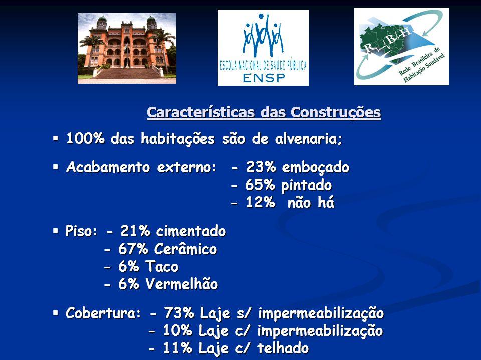 Características das Construções