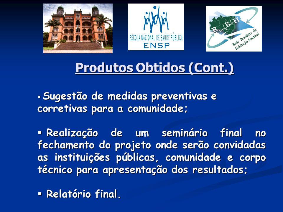 Produtos Obtidos (Cont.)