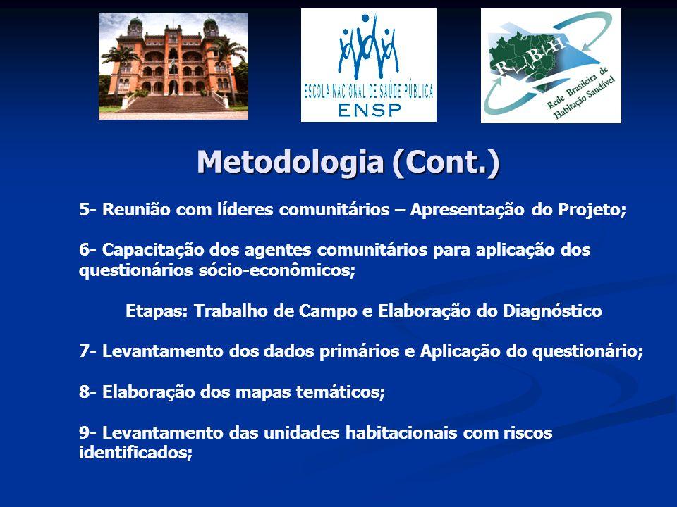 Etapas: Trabalho de Campo e Elaboração do Diagnóstico