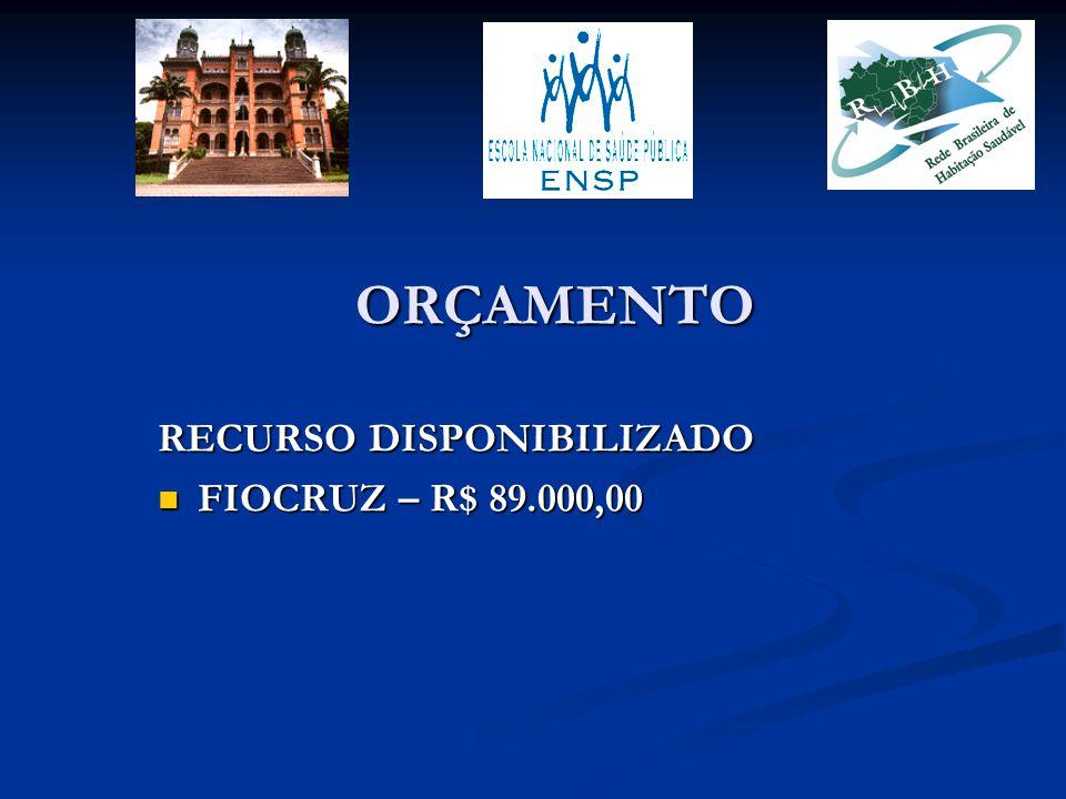 ORÇAMENTO RECURSO DISPONIBILIZADO FIOCRUZ – R$ 89.000,00