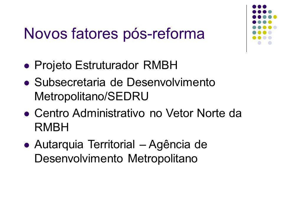 Novos fatores pós-reforma