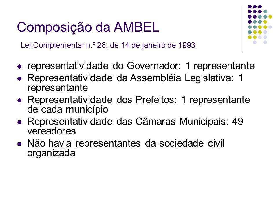 Composição da AMBEL Lei Complementar n.º 26, de 14 de janeiro de 1993