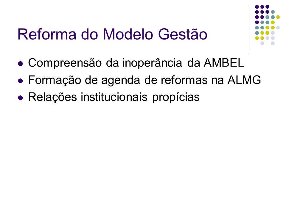 Reforma do Modelo Gestão