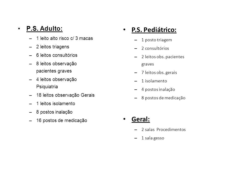 P.S. Pediátrico: Geral: P.S. Adulto: 1 leito alto risco c/ 3 macas