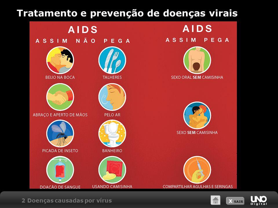 Tratamento e prevenção de doenças virais