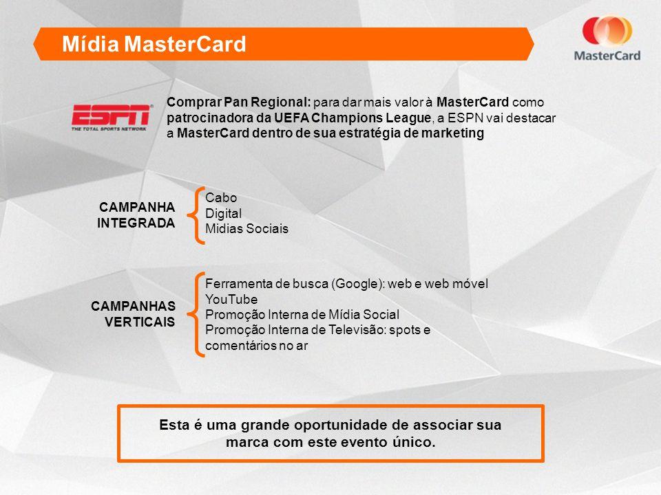 Mídia MasterCard