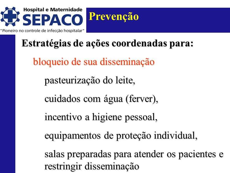 Prevenção Estratégias de ações coordenadas para: