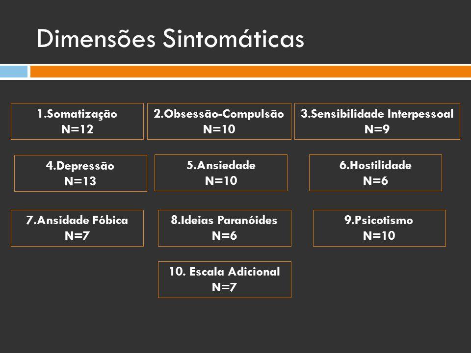 Dimensões Sintomáticas