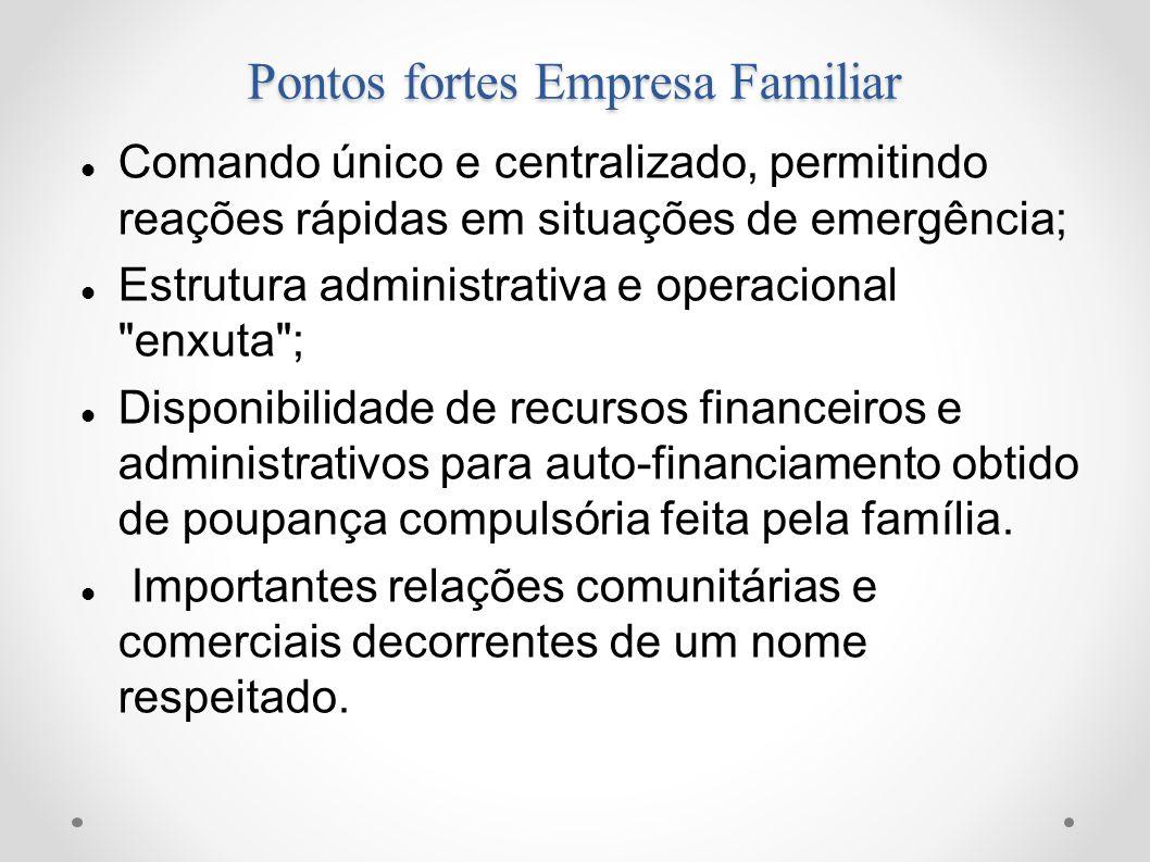 Pontos fortes Empresa Familiar