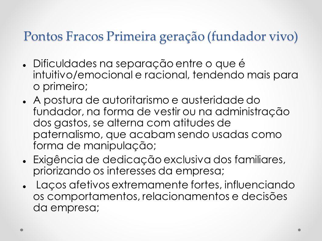 Pontos Fracos Primeira geração (fundador vivo)