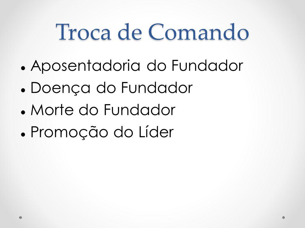 Troca de Comando Aposentadoria do Fundador Doença do Fundador