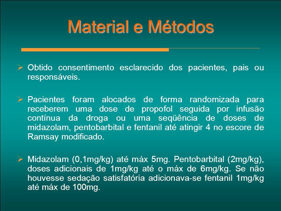 Material e Métodos Obtido consentimento esclarecido dos pacientes, pais ou responsáveis.