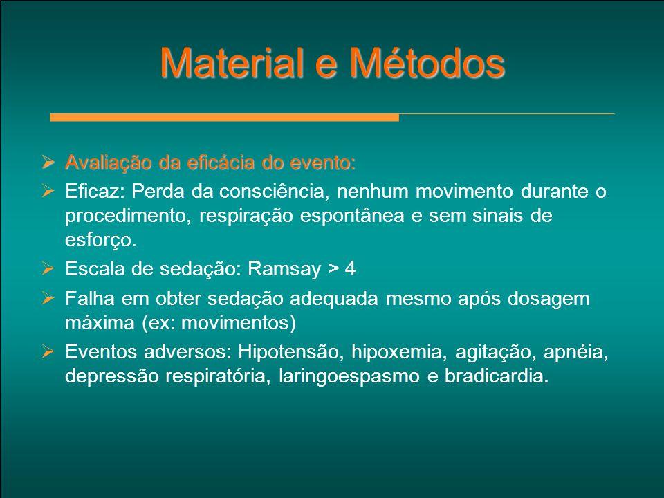 Material e Métodos Avaliação da eficácia do evento: