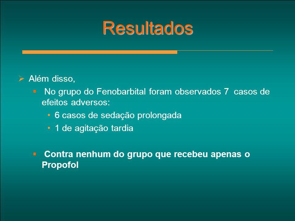 Resultados Além disso, No grupo do Fenobarbital foram observados 7 casos de efeitos adversos: 6 casos de sedação prolongada.