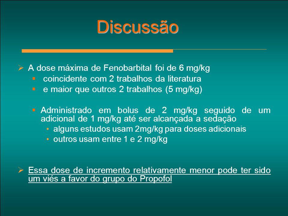 Discussão A dose máxima de Fenobarbital foi de 6 mg/kg