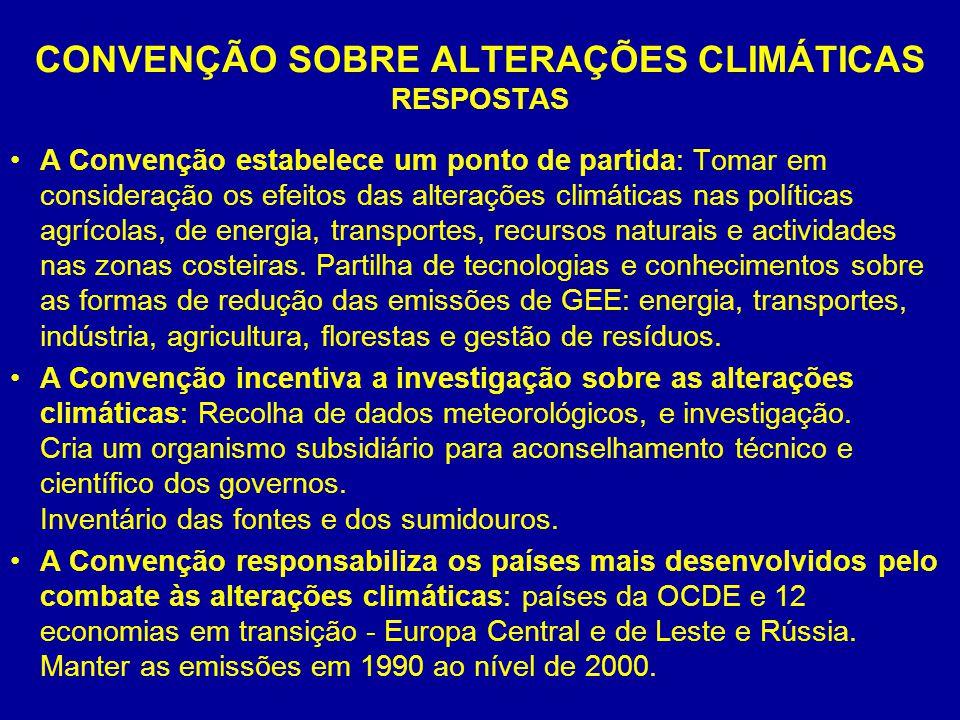 CONVENÇÃO SOBRE ALTERAÇÕES CLIMÁTICAS RESPOSTAS