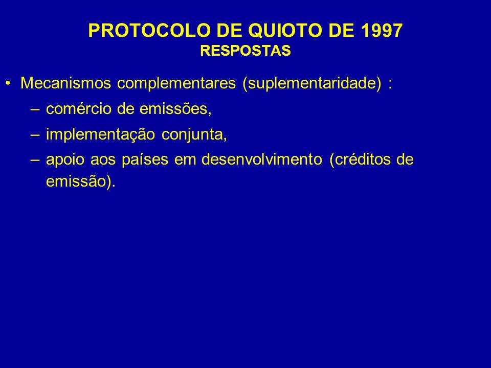 PROTOCOLO DE QUIOTO DE 1997 RESPOSTAS
