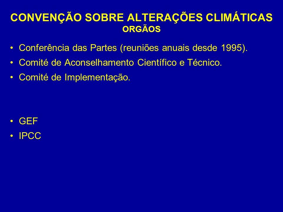 CONVENÇÃO SOBRE ALTERAÇÕES CLIMÁTICAS ORGÃOS