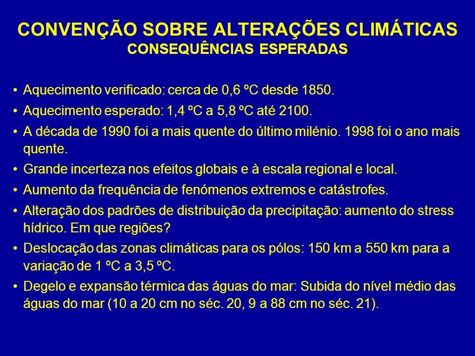 CONVENÇÃO SOBRE ALTERAÇÕES CLIMÁTICAS CONSEQUÊNCIAS ESPERADAS