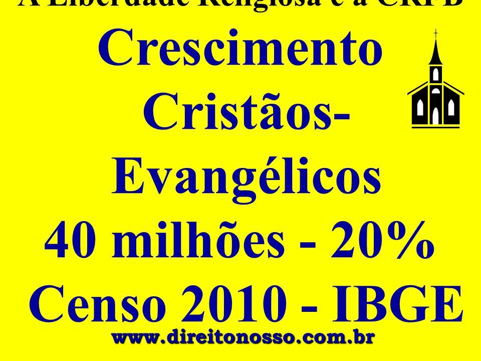 A Liberdade Religiosa e a CRFB Crescimento Cristãos-Evangélicos