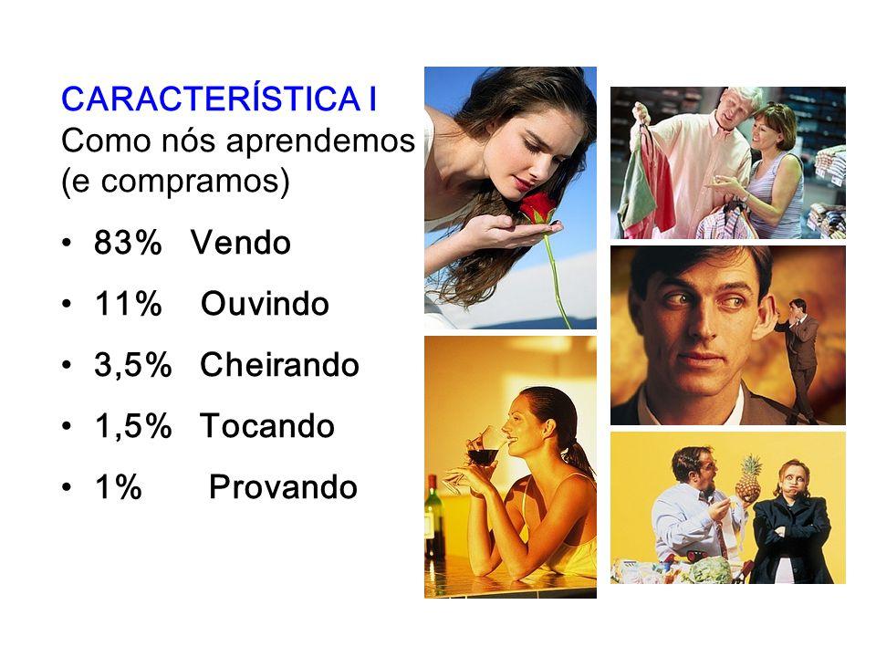CARACTERÍSTICA I Como nós aprendemos. (e compramos) 83% Vendo. 11% Ouvindo. 3,5% Cheirando.