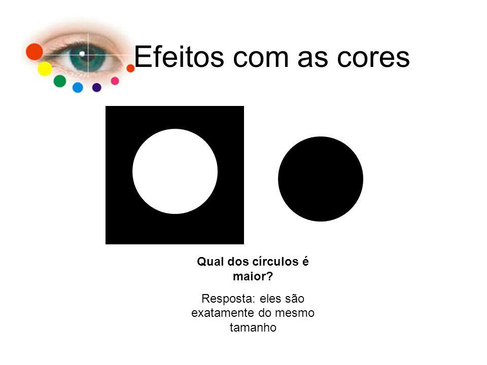Qual dos círculos é maior