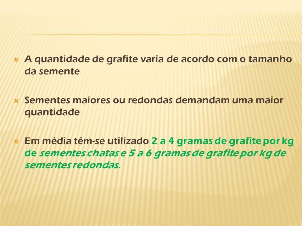 A quantidade de grafite varia de acordo com o tamanho da semente