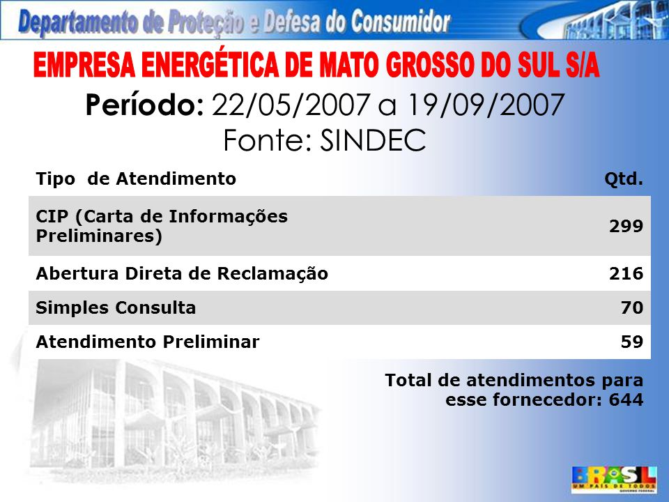 EMPRESA ENERGÉTICA DE MATO GROSSO DO SUL S/A