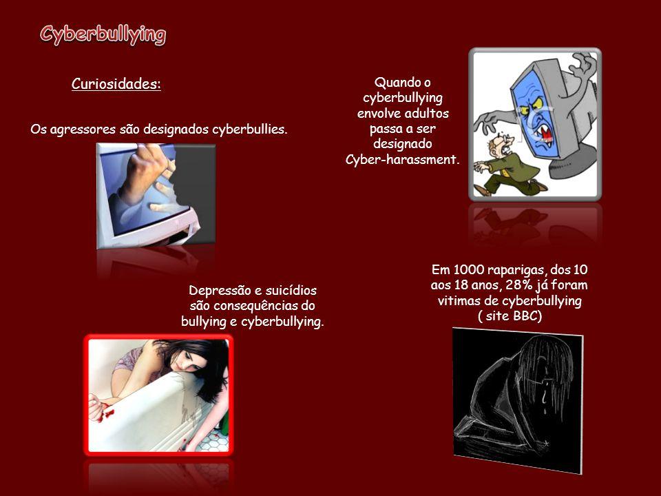 Cyberbullying Curiosidades: