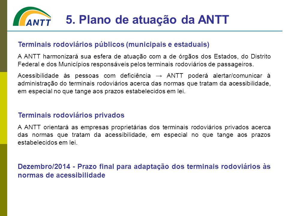 5. Plano de atuação da ANTT