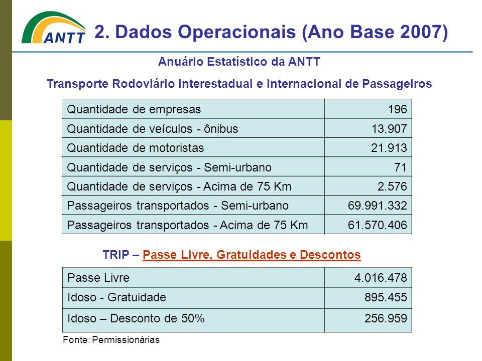 2. Dados Operacionais (Ano Base 2007)
