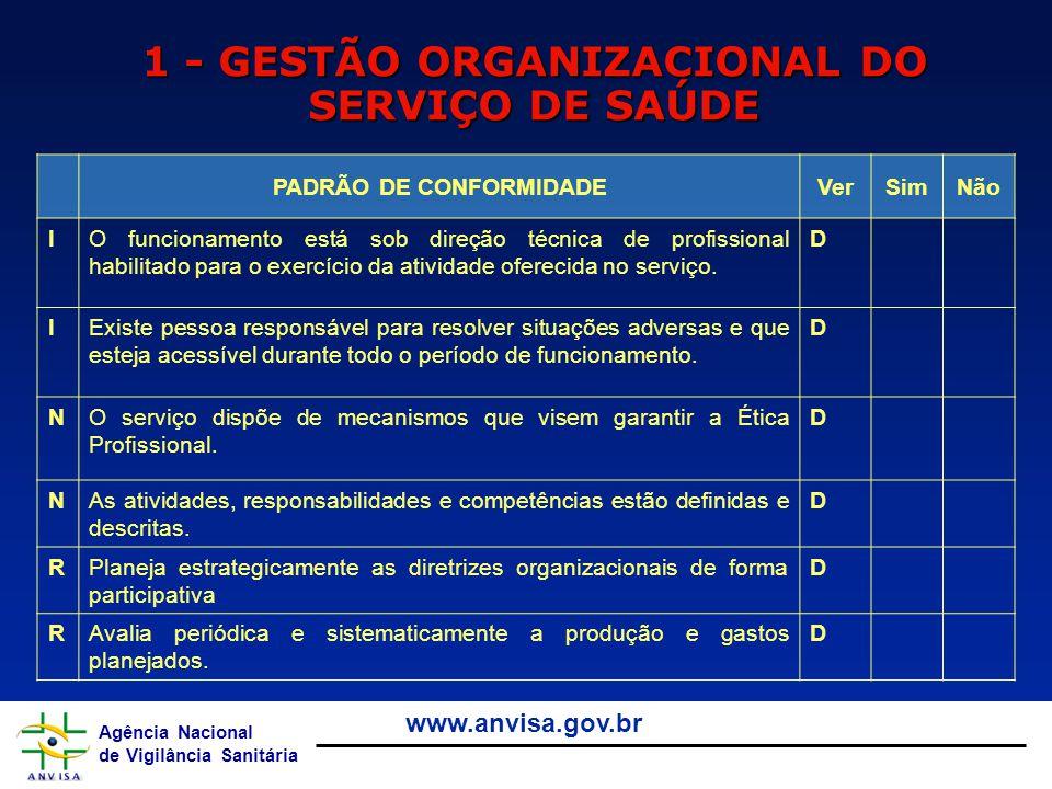 1 - GESTÃO ORGANIZACIONAL DO SERVIÇO DE SAÚDE