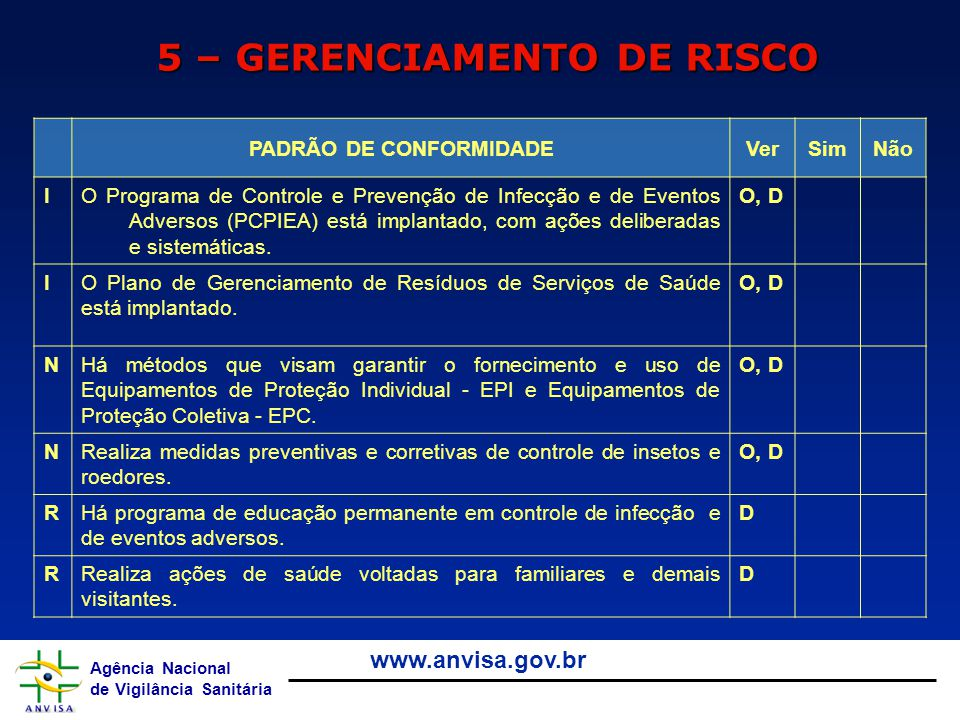 5 – GERENCIAMENTO DE RISCO