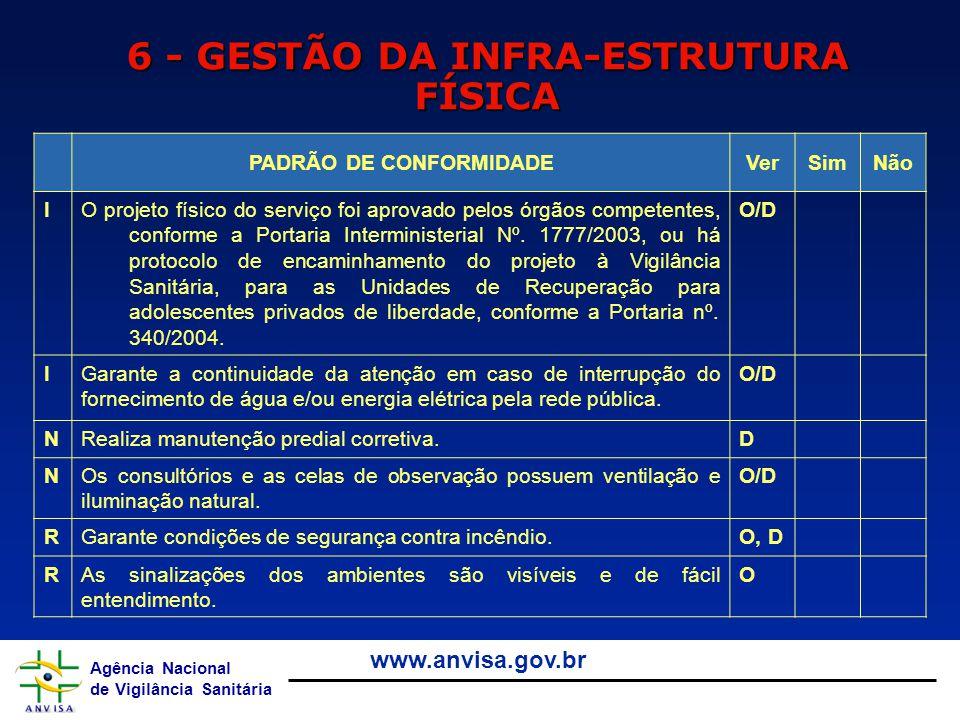 6 - GESTÃO DA INFRA-ESTRUTURA FÍSICA