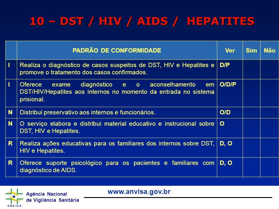 10 – DST / HIV / AIDS / HEPATITES