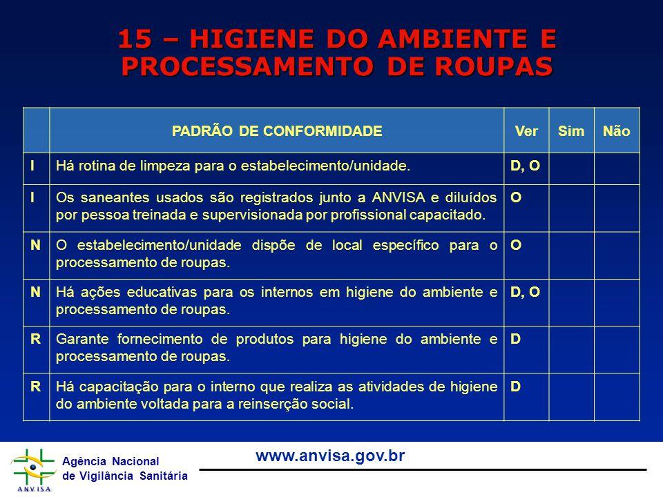 15 – HIGIENE DO AMBIENTE E PROCESSAMENTO DE ROUPAS