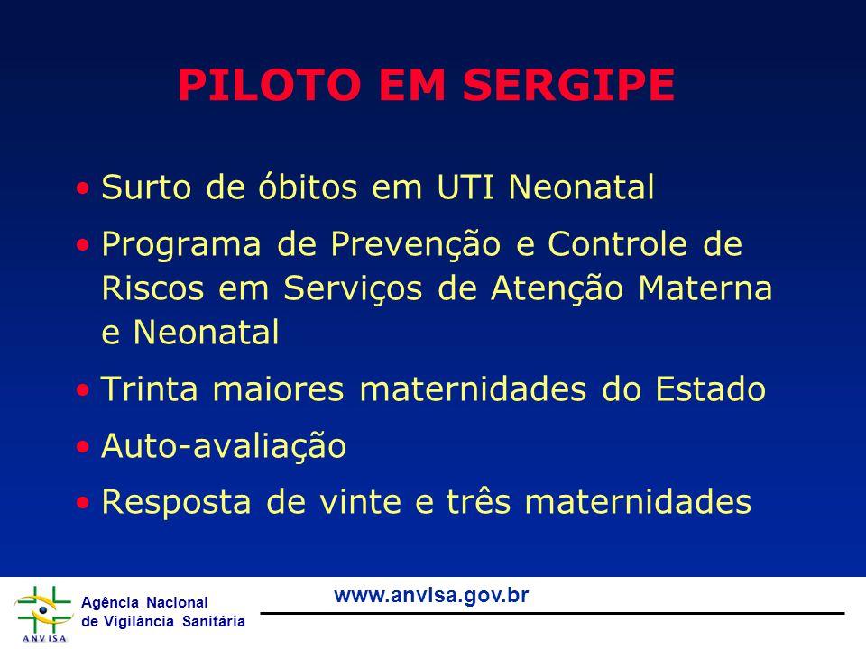 PILOTO EM SERGIPE Surto de óbitos em UTI Neonatal