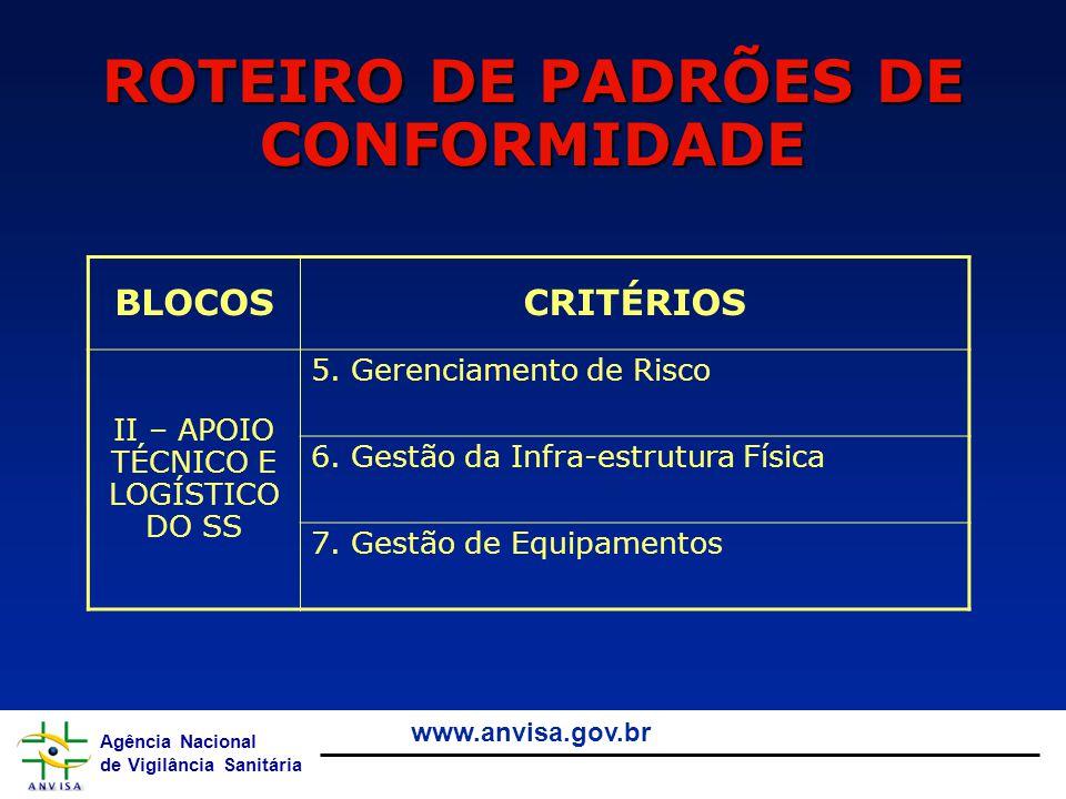 ROTEIRO DE PADRÕES DE CONFORMIDADE