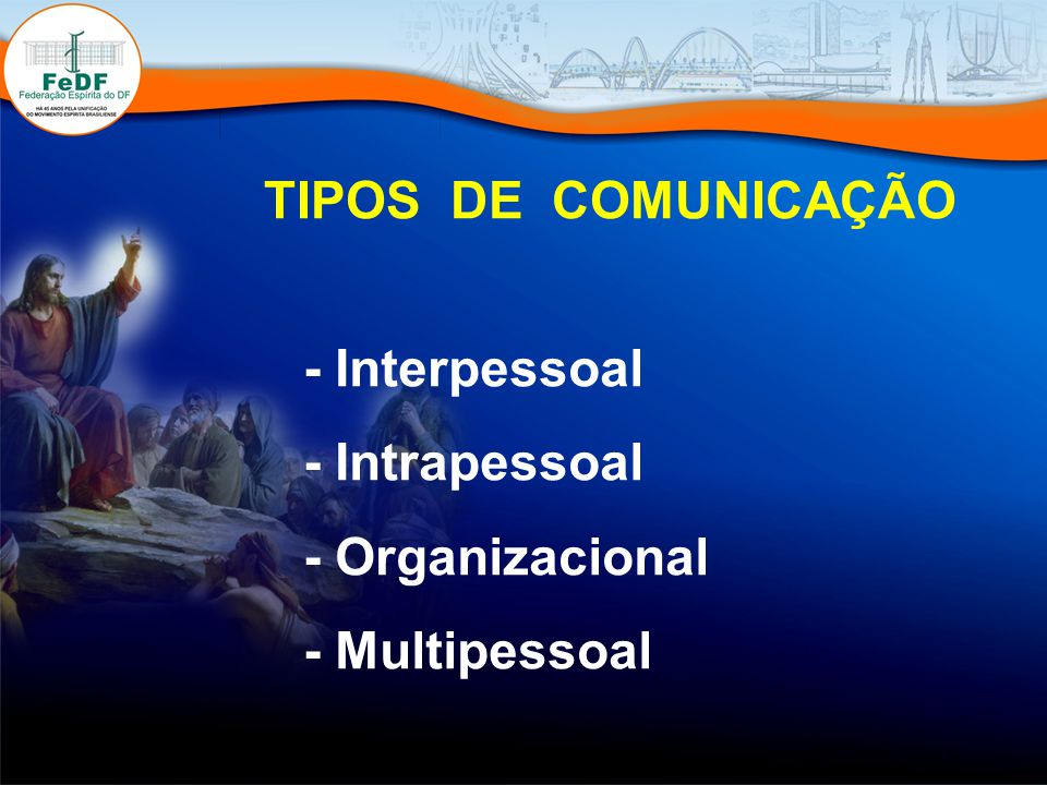 TIPOS DE COMUNICAÇÃO - Interpessoal - Intrapessoal - Organizacional - Multipessoal